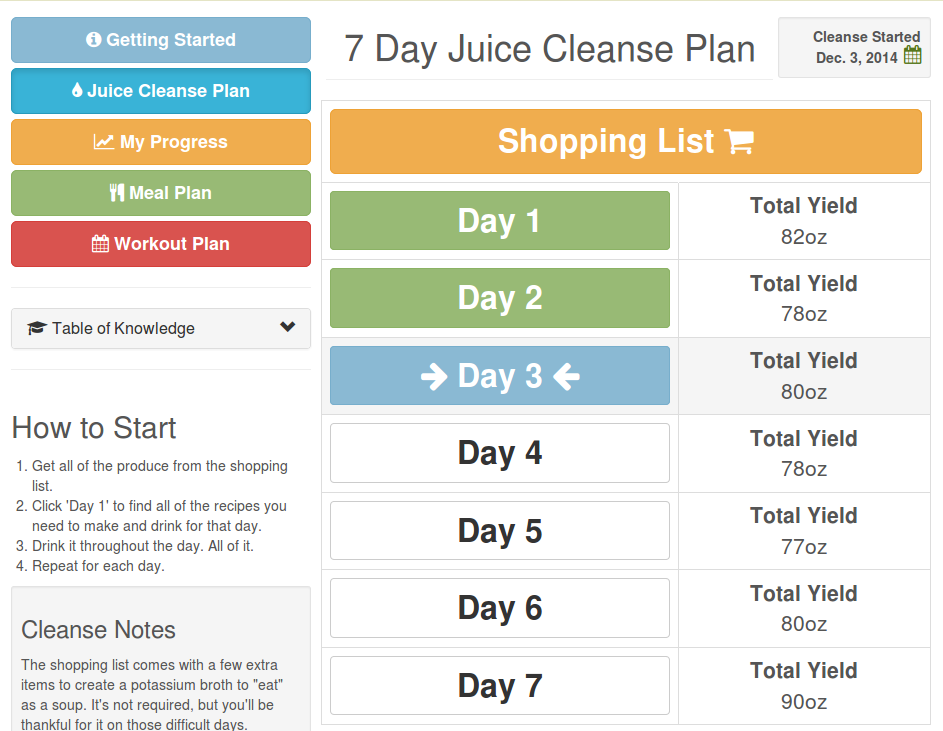 Home Juice Detox Plan